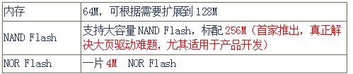 总结内存(RAM或ROM)和FLASH存储的真正区别